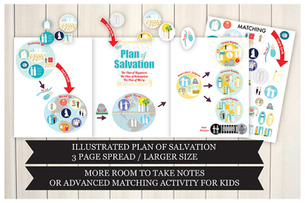 Plan of Salvation Illustrated - Teaching Package