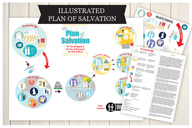 COMBO - Plan of Salvation illustrated: Display size and Individual size